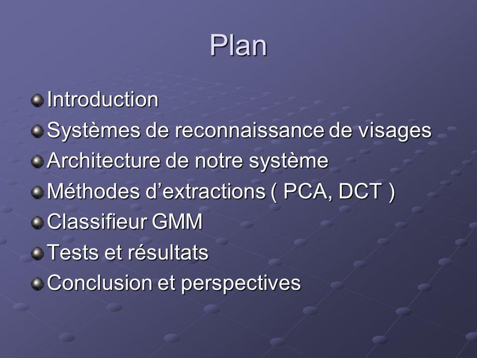 Plan Introduction Systèmes de reconnaissance de visages Architecture de notre système Méthodes dextractions ( PCA, DCT ) Classifieur GMM Tests et résu