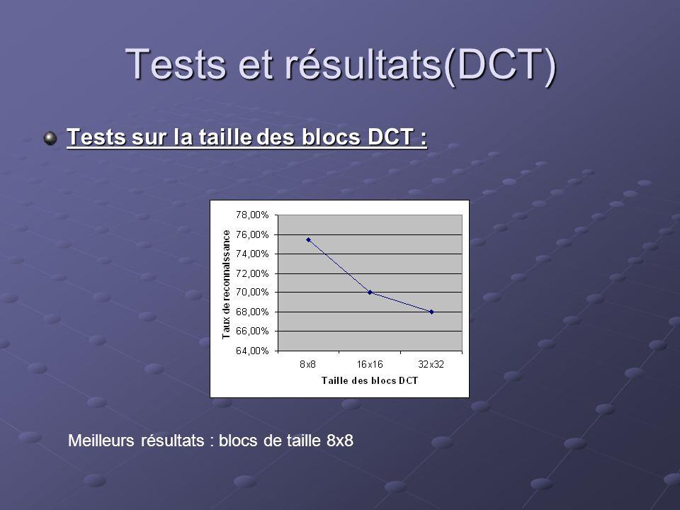 Tests et résultats(DCT) Tests sur la taille des blocs DCT : Meilleurs résultats : blocs de taille 8x8