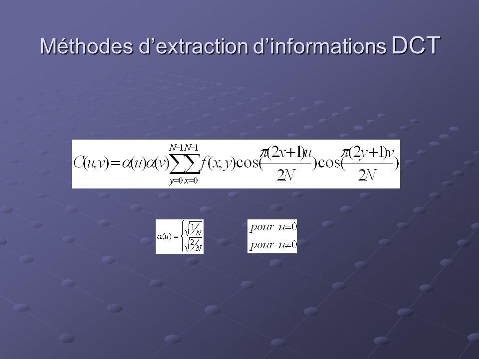 Récupération des coefficients DCT: Fig modèle zigzag dun bloc 8 x 8