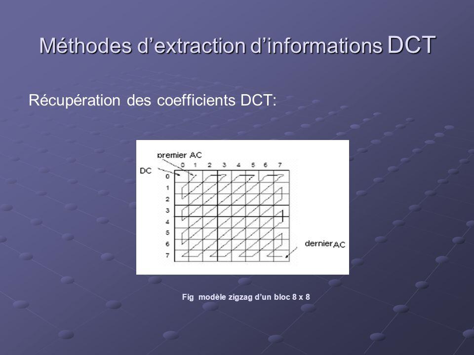Méthodes dextraction dinformations DCT Propriétés de la DCT : Décorrélation Compression d énergie Séparabilité