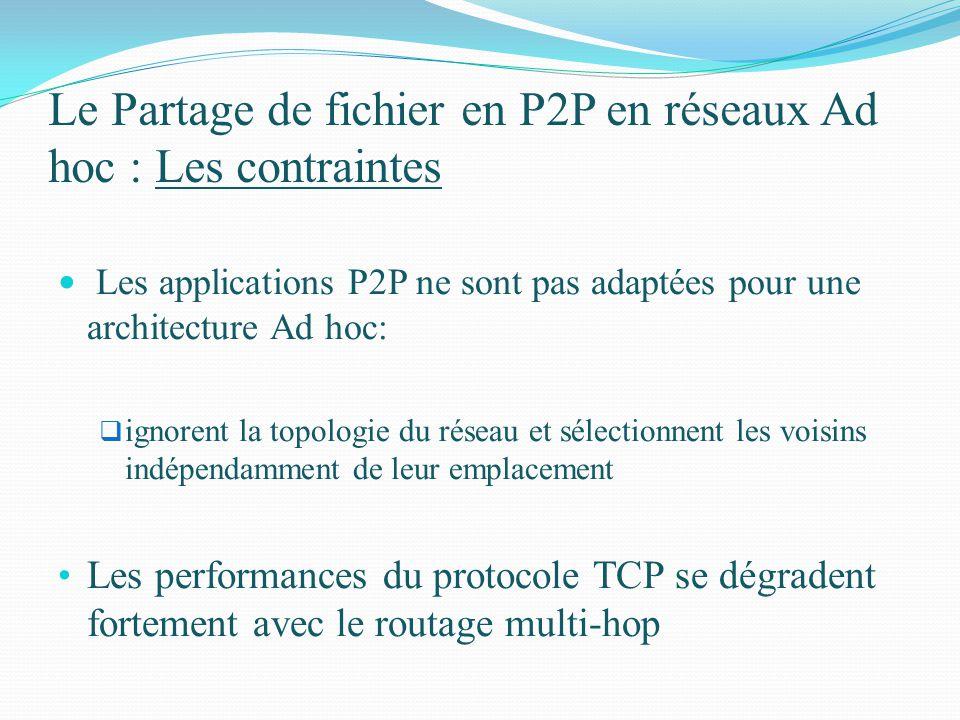 Le Partage de fichier en P2P en réseaux Ad hoc : Les contraintes Les applications P2P ne sont pas adaptées pour une architecture Ad hoc: ignorent la topologie du réseau et sélectionnent les voisins indépendamment de leur emplacement Les performances du protocole TCP se dégradent fortement avec le routage multi-hop