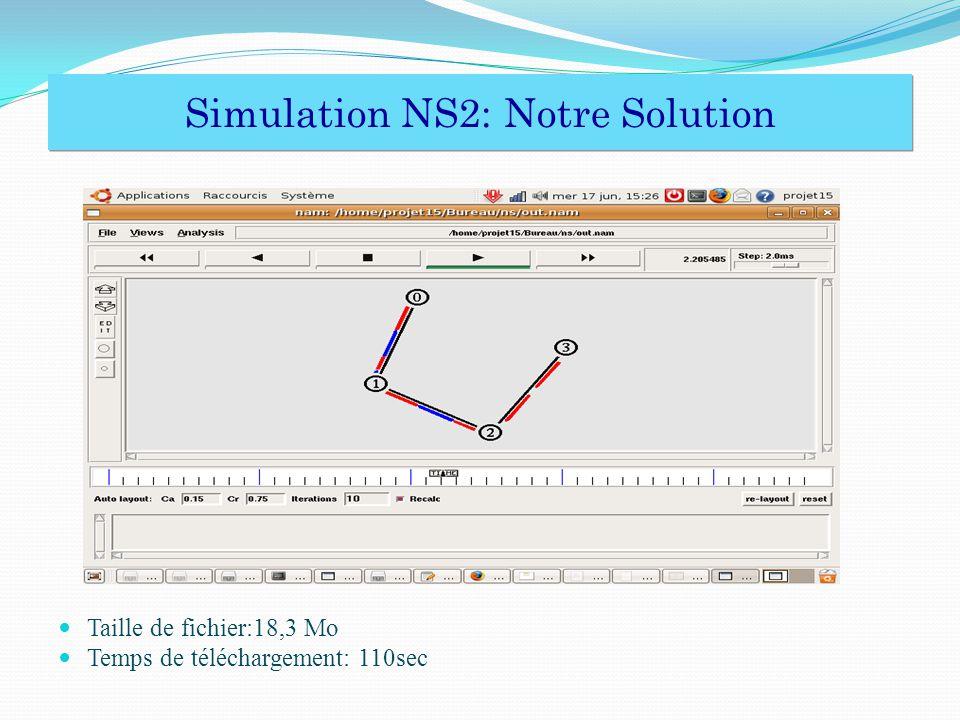 Simulation NS2: Notre Solution Simulation NS2: Notre Solution Taille de fichier:18,3 Mo Temps de téléchargement: 110sec