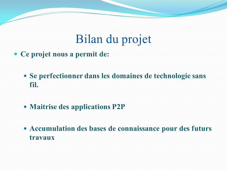Bilan du projet Ce projet nous a permit de: Se perfectionner dans les domaines de technologie sans fil. Maitrise des applications P2P Accumulation des
