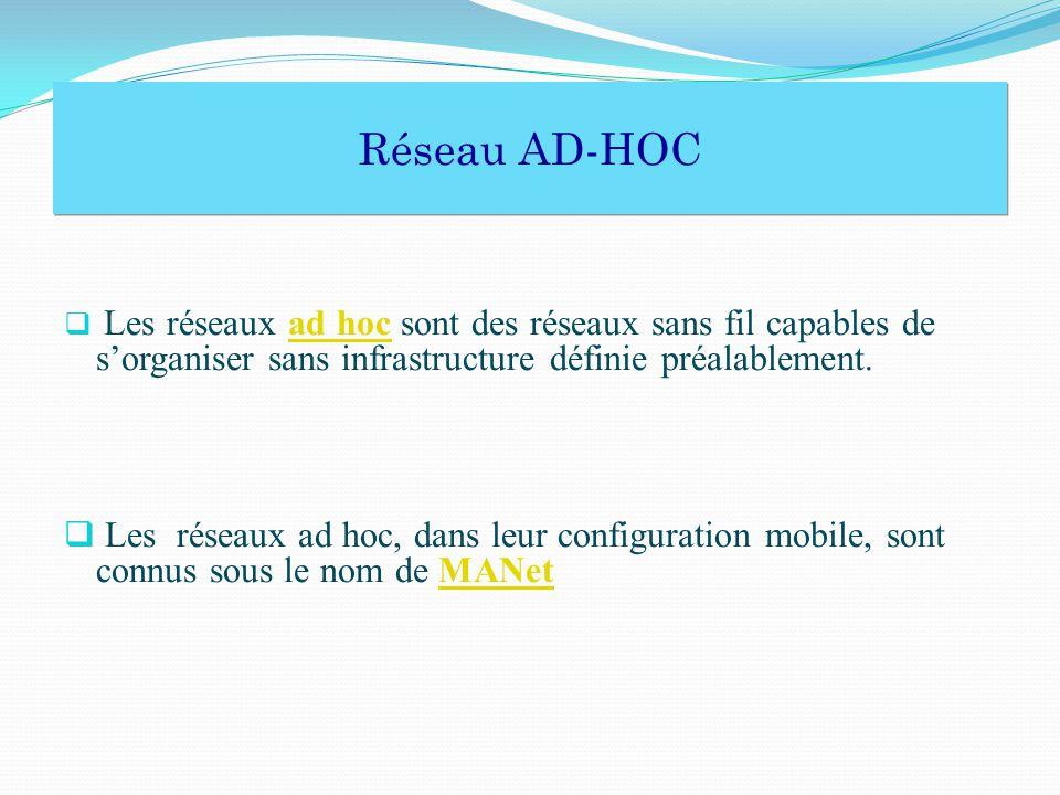 Les réseaux ad hoc sont des réseaux sans fil capables de sorganiser sans infrastructure définie préalablement.ad hoc Les réseaux ad hoc, dans leur configuration mobile, sont connus sous le nom de MANetMANet Réseau AD-HOC Réseau AD-HOC