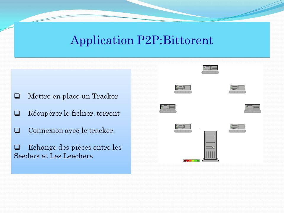 Mettre en place un Tracker Récupérer le fichier. torrent Connexion avec le tracker. Echange des pièces entre les Seeders et Les Leechers Application P