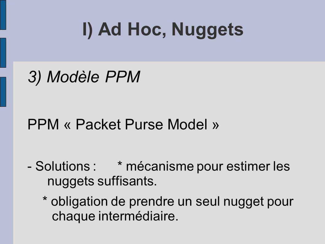 I) Ad Hoc, Nuggets 3) Modèle PPM PPM « Packet Purse Model » - Solutions :* mécanisme pour estimer les nuggets suffisants. * obligation de prendre un s