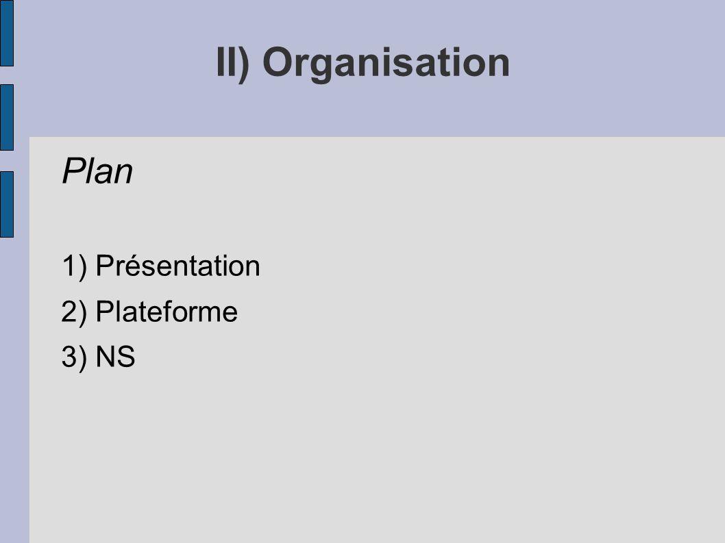 II) Organisation Plan 1) Présentation 2) Plateforme 3) NS