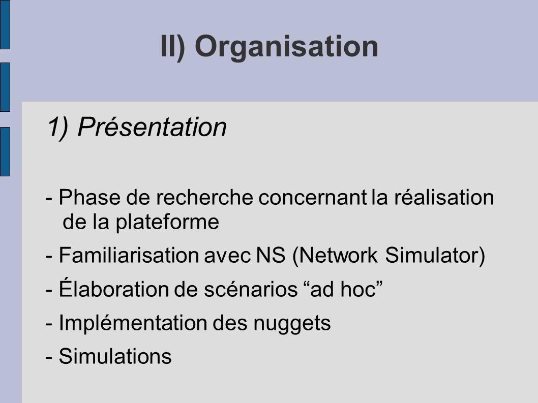 II) Organisation 1) Présentation - Phase de recherche concernant la réalisation de la plateforme - Familiarisation avec NS (Network Simulator) - Élabo