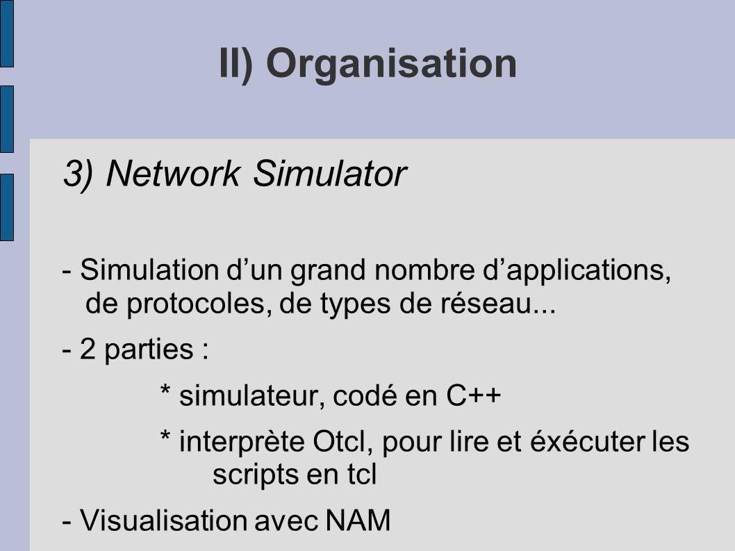 II) Organisation 3) Network Simulator - Simulation dun grand nombre dapplications, de protocoles, de types de réseau... - 2 parties : * simulateur, co
