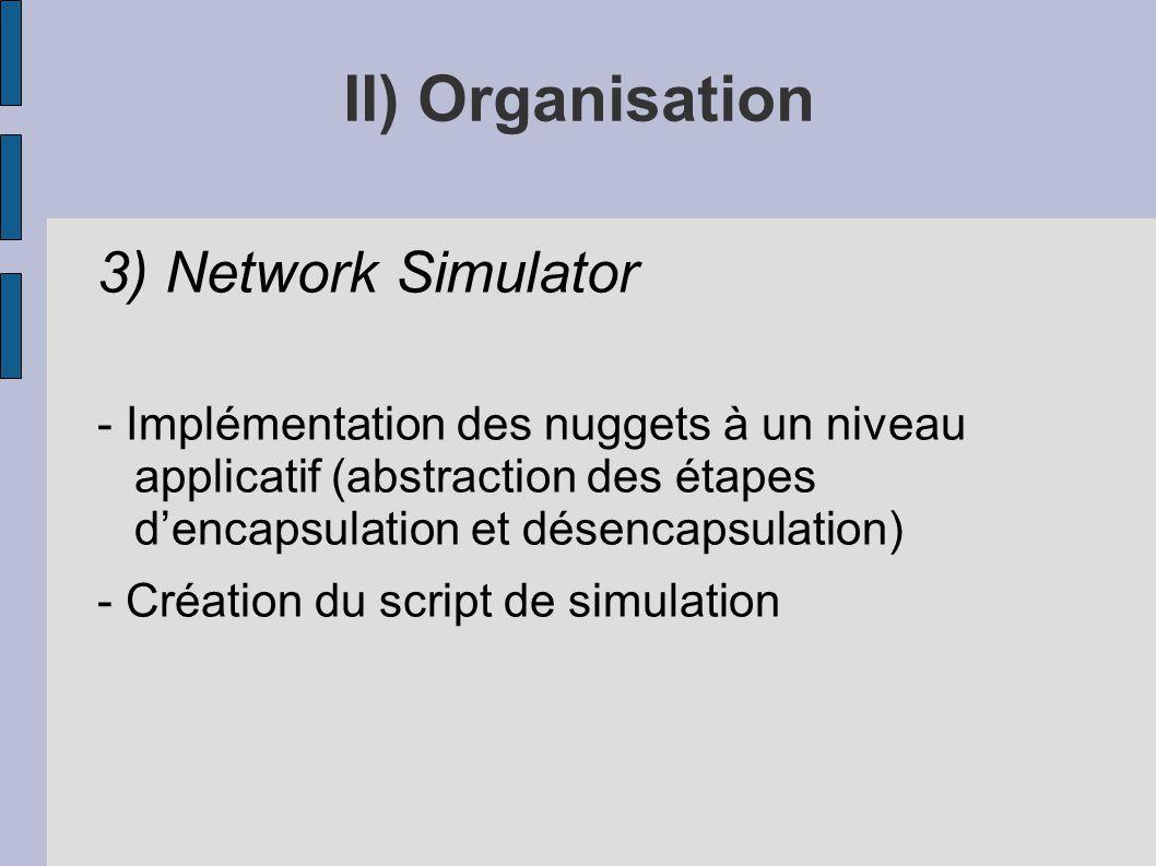 II) Organisation 3) Network Simulator - Implémentation des nuggets à un niveau applicatif (abstraction des étapes dencapsulation et désencapsulation)