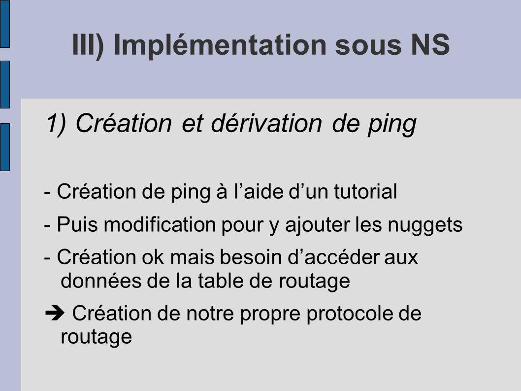 III) Implémentation sous NS 1) Création et dérivation de ping - Création de ping à laide dun tutorial - Puis modification pour y ajouter les nuggets -