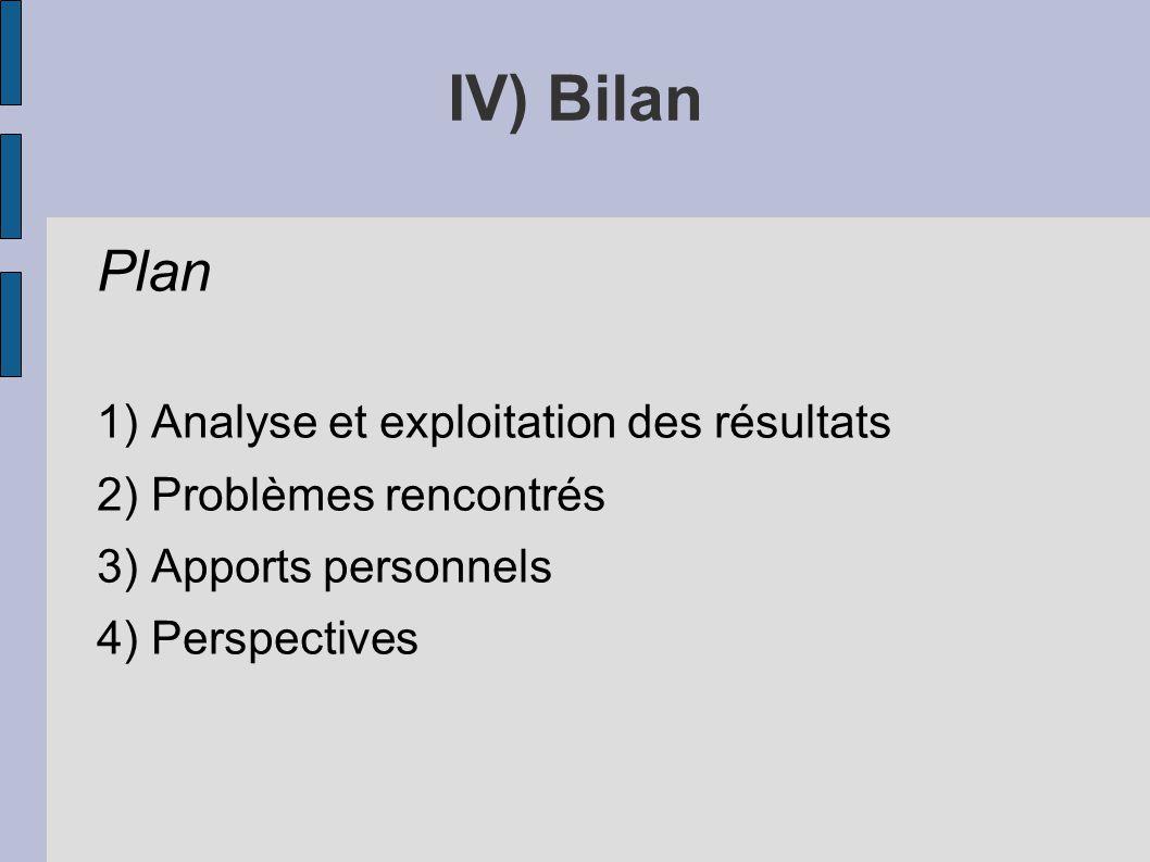 Plan 1) Analyse et exploitation des résultats 2) Problèmes rencontrés 3) Apports personnels 4) Perspectives IV) Bilan