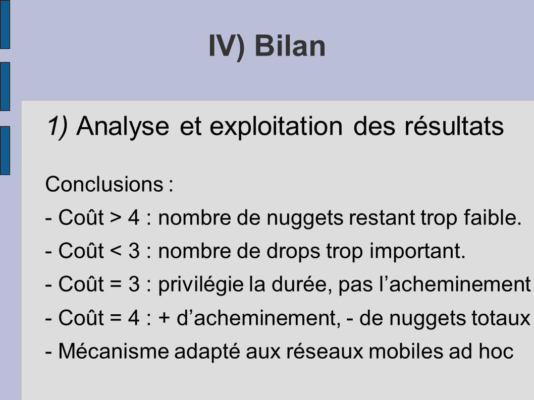 1) Analyse et exploitation des résultats Conclusions : - Coût > 4 : nombre de nuggets restant trop faible. - Coût < 3 : nombre de drops trop important
