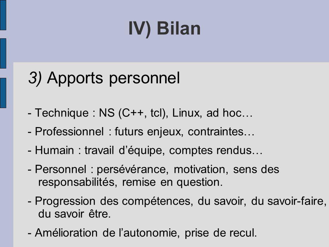 3) Apports personnel - Technique : NS (C++, tcl), Linux, ad hoc… - Professionnel : futurs enjeux, contraintes… - Humain : travail déquipe, comptes ren