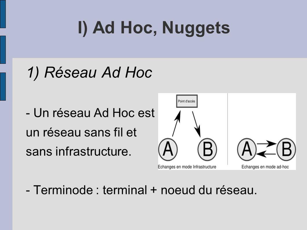 1) Réseau Ad Hoc - Un réseau Ad Hoc est un réseau sans fil et sans infrastructure. - Terminode : terminal + noeud du réseau. I) Ad Hoc, Nuggets