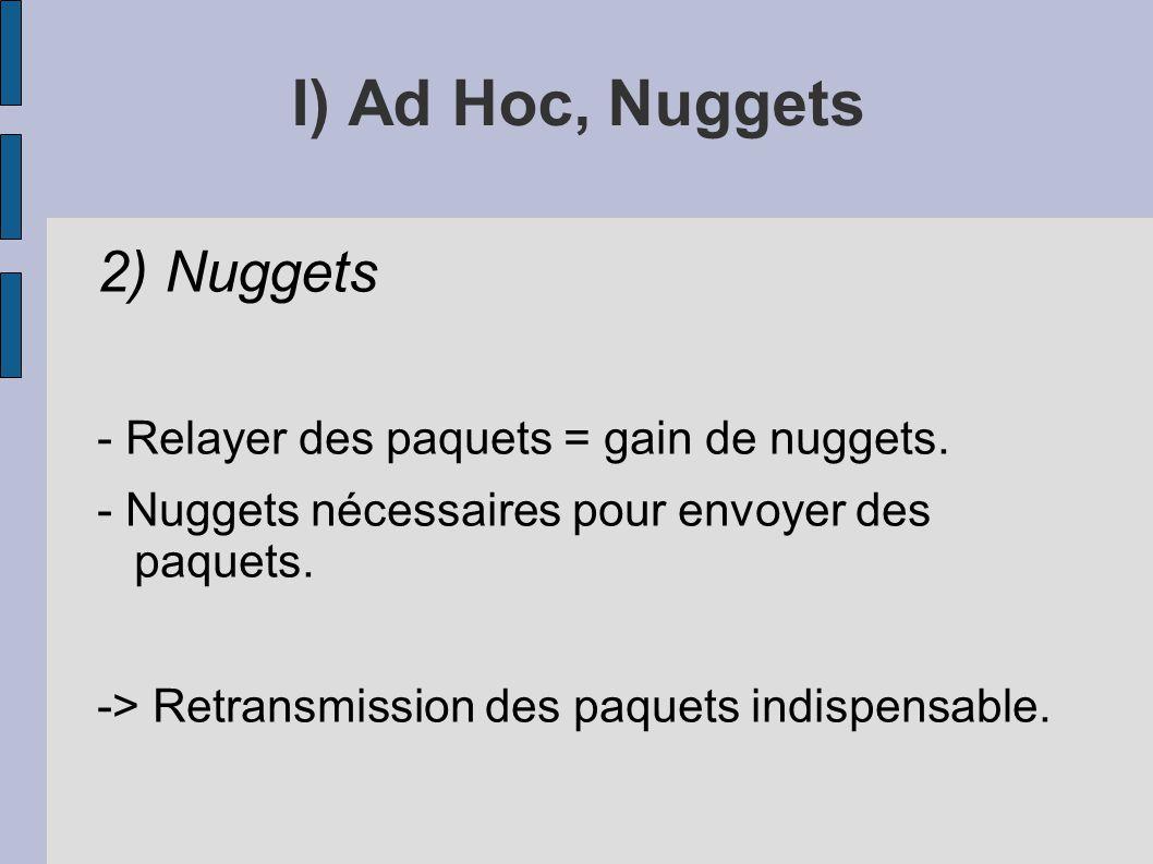 I) Ad Hoc, Nuggets 2) Nuggets - Relayer des paquets = gain de nuggets. - Nuggets nécessaires pour envoyer des paquets. -> Retransmission des paquets i