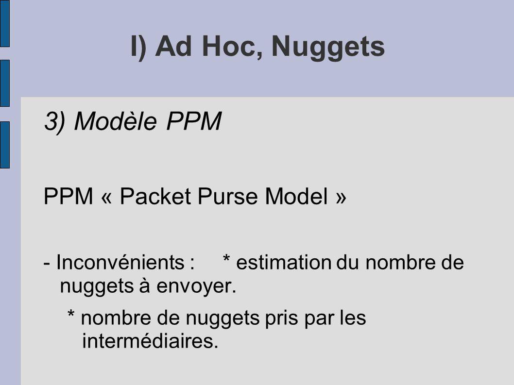 I) Ad Hoc, Nuggets 3) Modèle PPM PPM « Packet Purse Model » - Inconvénients :* estimation du nombre de nuggets à envoyer. * nombre de nuggets pris par