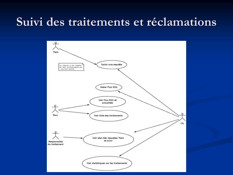 Suivi des traitements et réclamations