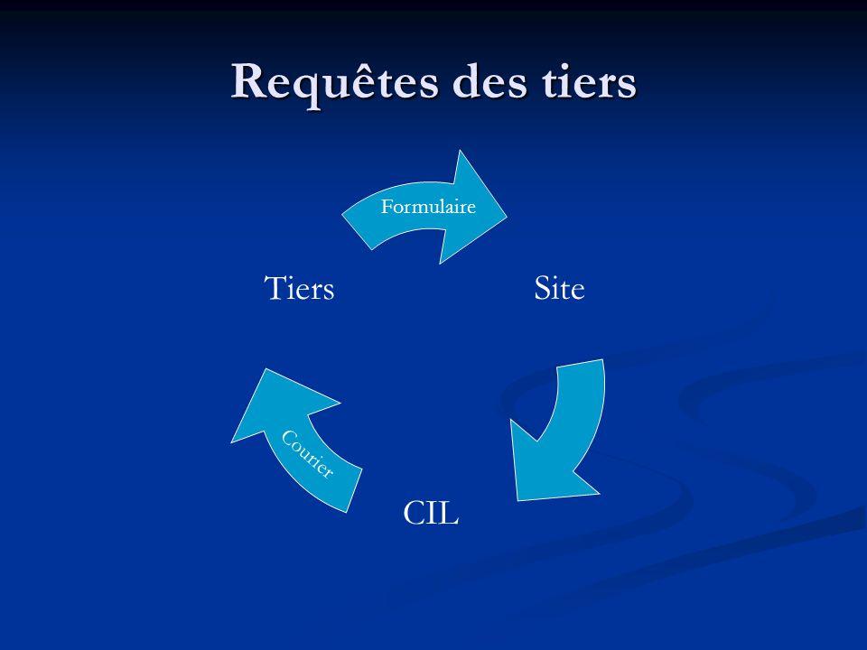 Requêtes des tiers Site CIL Tiers Formulaire Courier