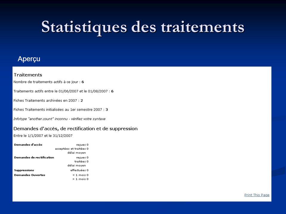 Statistiques des traitements Aperçu