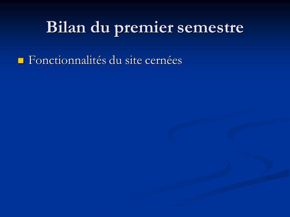 Bilan du premier semestre Fonctionnalités du site cernées Fonctionnalités du site cernées