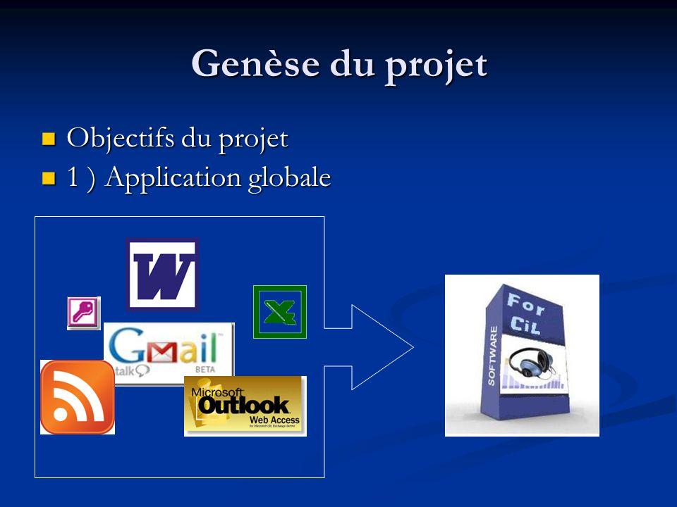 Genèse du projet Objectifs du projet Objectifs du projet 1 ) Application globale 1 ) Application globale