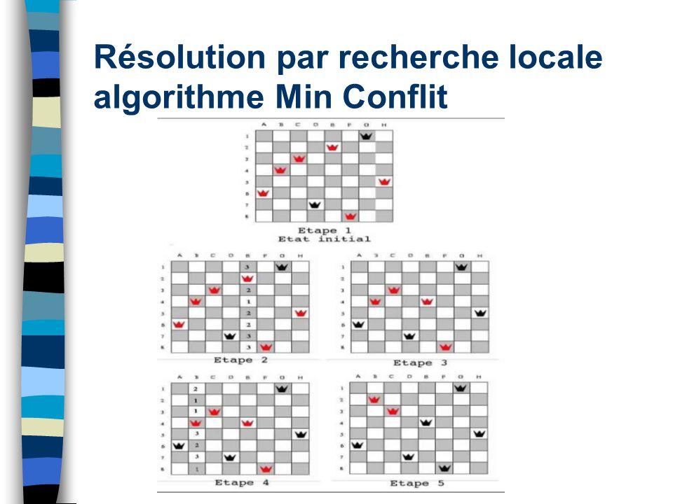 Résolution par recherche locale algorithme Min Conflit