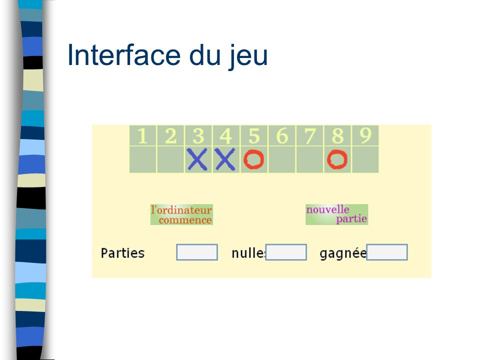 Interface du jeu