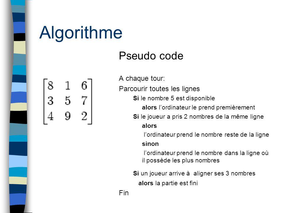 Algorithme Pseudo code A chaque tour: Parcourir toutes les lignes Si le nombre 5 est disponible alors lordinateur le prend premièrement Si le joueur a