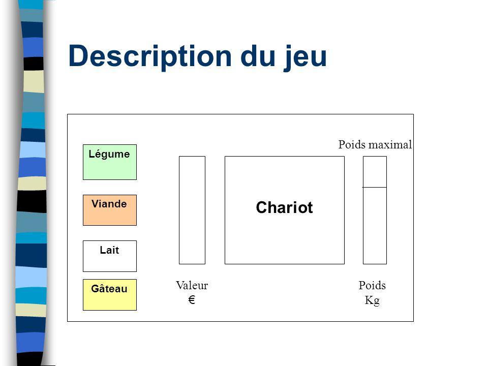 Description du jeu Légume Viande Lait Gâteau Chariot Valeur Poids Kg Poids maximal