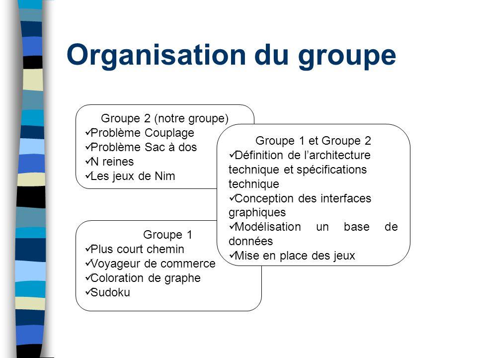 Organisation du groupe Groupe 2 (notre groupe) Problème Couplage Problème Sac à dos N reines Les jeux de Nim Groupe 1 Plus court chemin Voyageur de co