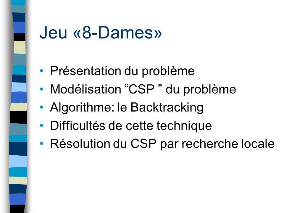 Jeu «8-Dames» Présentation du problème Modélisation CSP du problème Algorithme: le Backtracking Difficultés de cette technique Résolution du CSP par r