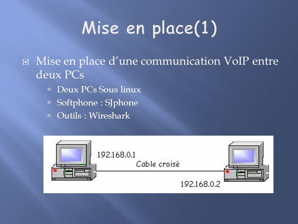 Mise en place dune communication VoIP entre deux PCs Deux PCs Sous linux Softphone : SJphone Outils : Wireshark
