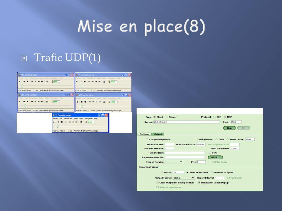 Trafic UDP(1)