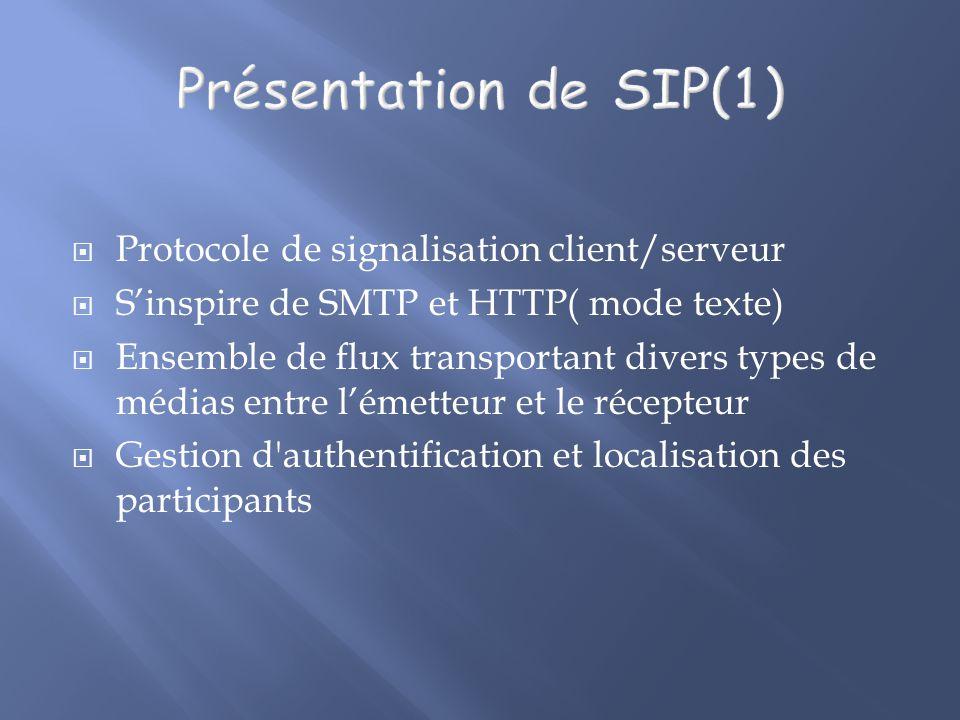 Protocole de signalisation client/serveur Sinspire de SMTP et HTTP( mode texte) Ensemble de flux transportant divers types de médias entre lémetteur et le récepteur Gestion d authentification et localisation des participants