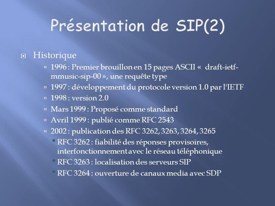 Historique 1996 : Premier brouillon en 15 pages ASCII « draft-ietf- mmusic-sip-00 », une requête type 1997 : développement du protocole version 1.0 par l IETF 1998 : version 2.0 Mars 1999 : Proposé comme standard Avril 1999 : publié comme RFC 2543 2002 : publication des RFC 3262, 3263, 3264, 3265 RFC 3262 : fiabilité des réponses provisoires, interfonctionnement avec le réseau téléphonique RFC 3263 : localisation des serveurs SIP RFC 3264 : ouverture de canaux media avec SDP