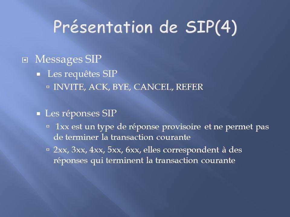 Messages SIP Les requêtes SIP INVITE, ACK, BYE, CANCEL, REFER Les réponses SIP 1xx est un type de réponse provisoire et ne permet pas de terminer la transaction courante 2xx, 3xx, 4xx, 5xx, 6xx, elles correspondent à des réponses qui terminent la transaction courante