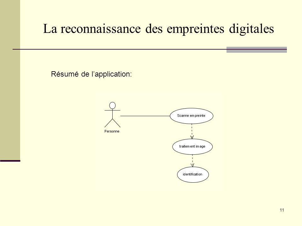 11 La reconnaissance des empreintes digitales Résumé de lapplication:
