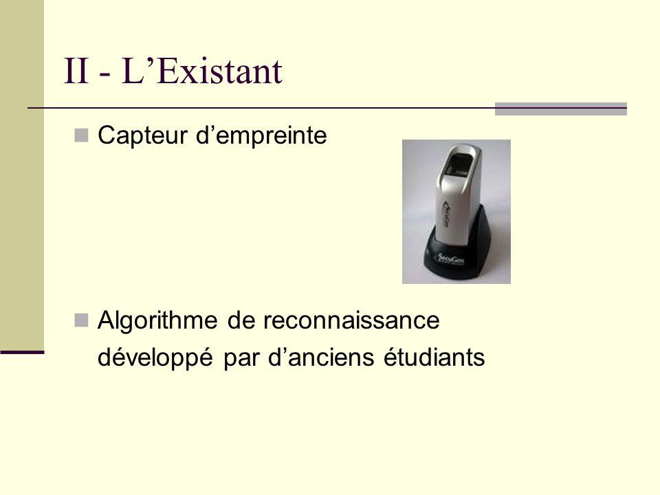 II - LExistant Capteur dempreinte Algorithme de reconnaissance développé par danciens étudiants