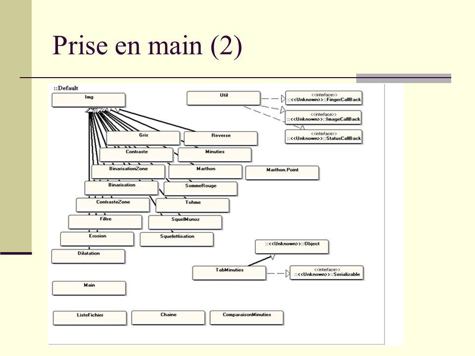 Prise en main (2) Algorithme développé Ligne de commande