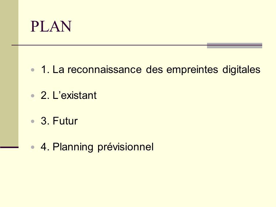 Utilisation de GMM : Perspective 5 étapes pour la reconnaissance dempreintes digitales : 1.Récupération de l empreinte 2.Traitement de l empreinte 3.