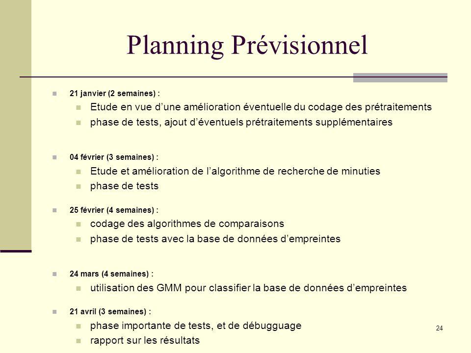 Planning Prévisionnel 21 janvier (2 semaines) : Etude en vue dune amélioration éventuelle du codage des prétraitements phase de tests, ajout déventuels prétraitements supplémentaires 04 février (3 semaines) : Etude et amélioration de lalgorithme de recherche de minuties phase de tests 25 février (4 semaines) : codage des algorithmes de comparaisons phase de tests avec la base de données dempreintes 24 mars (4 semaines) : utilisation des GMM pour classifier la base de données dempreintes 21 avril (3 semaines) : phase importante de tests, et de débugguage rapport sur les résultats 24