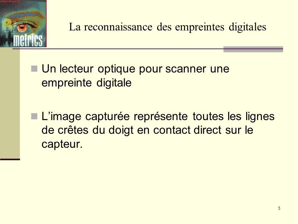 Un lecteur optique pour scanner une empreinte digitale Limage capturée représente toutes les lignes de crêtes du doigt en contact direct sur le capteur.