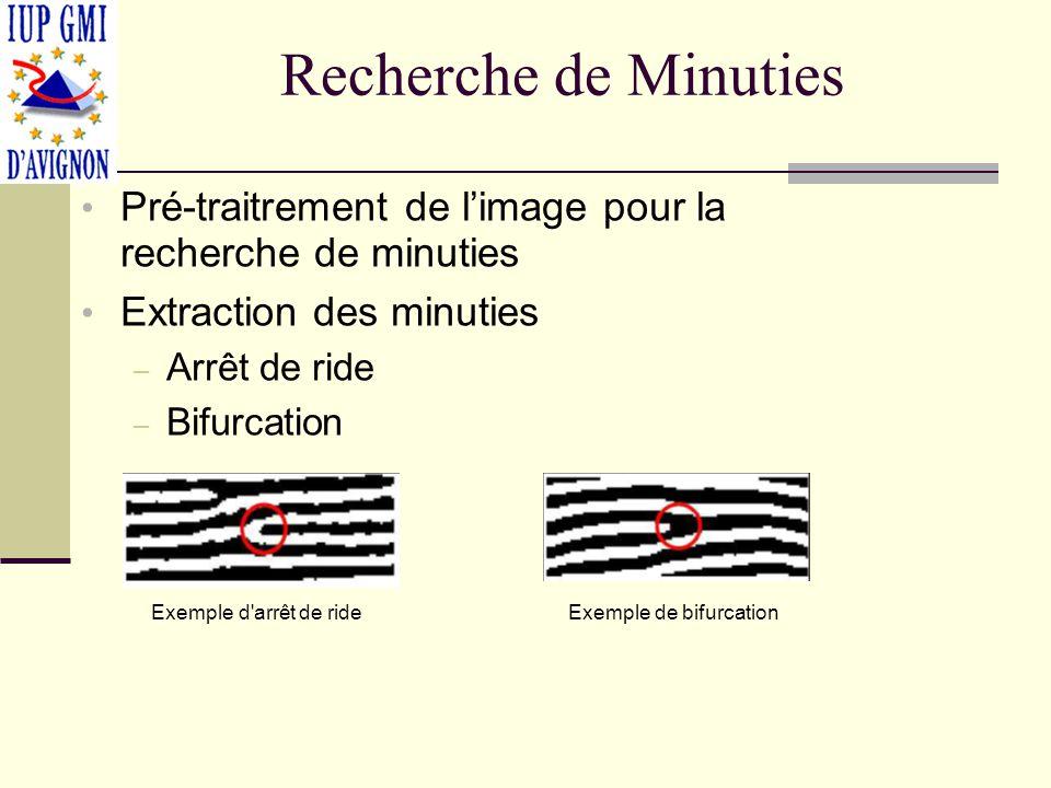 Tests Plusieurs cas: - Même image dune même empreinte - 2 mêmes empreintes, image différente - 2 empreintes différentes Résultats: - Faux/Positifs