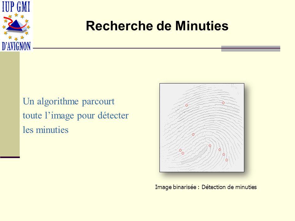 Futur Pistes daméliorations: - Recherche des minuties: - Comparaison 19