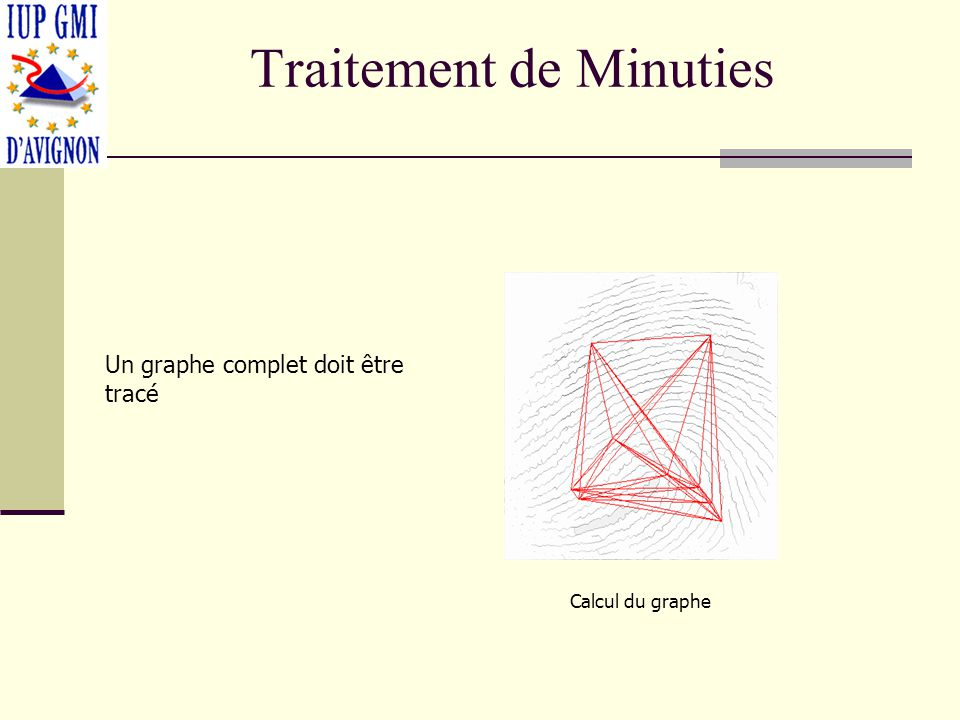 Calcul du graphe Un graphe complet doit être tracé Traitement de Minuties
