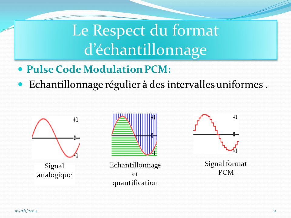 Le Respect du format déchantillonnage Pulse Code Modulation PCM: Echantillonnage régulier à des intervalles uniformes. Signal analogique ? Echantillon