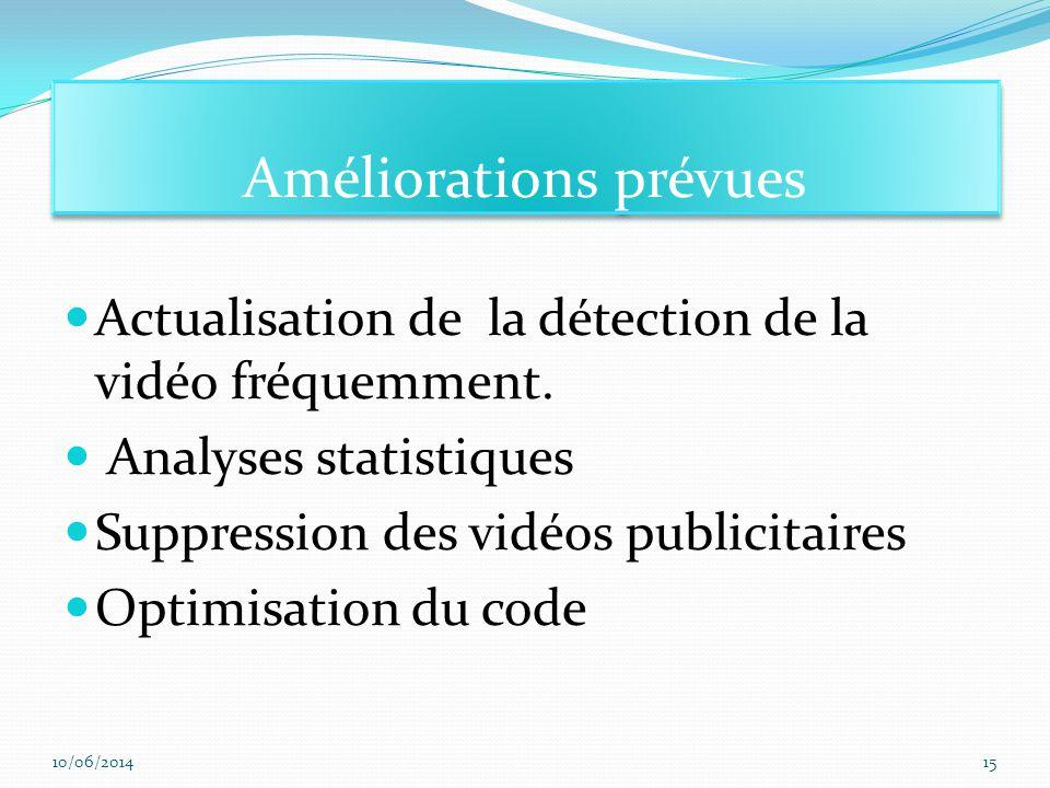 Actualisation de la détection de la vidéo fréquemment. Analyses statistiques Suppression des vidéos publicitaires Optimisation du code Améliorations p