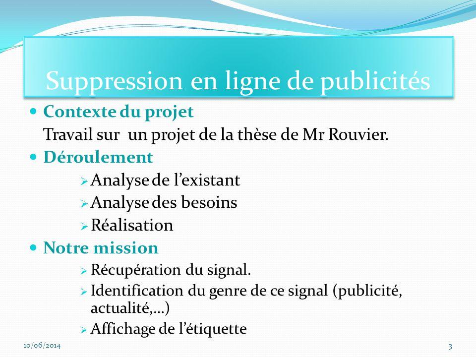 Contexte du projet Travail sur un projet de la thèse de Mr Rouvier. Déroulement Analyse de lexistant Analyse des besoins Réalisation Notre mission Réc