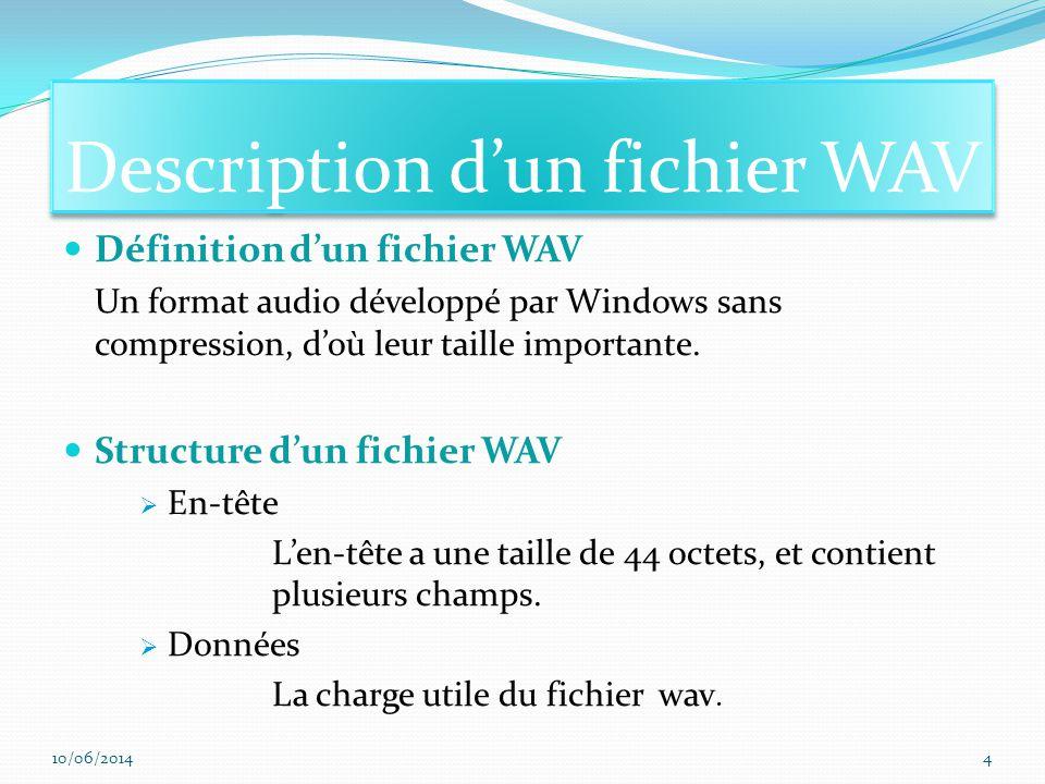 Définition dun fichier WAV Un format audio développé par Windows sans compression, doù leur taille importante. Structure dun fichier WAV En-tête Len-t